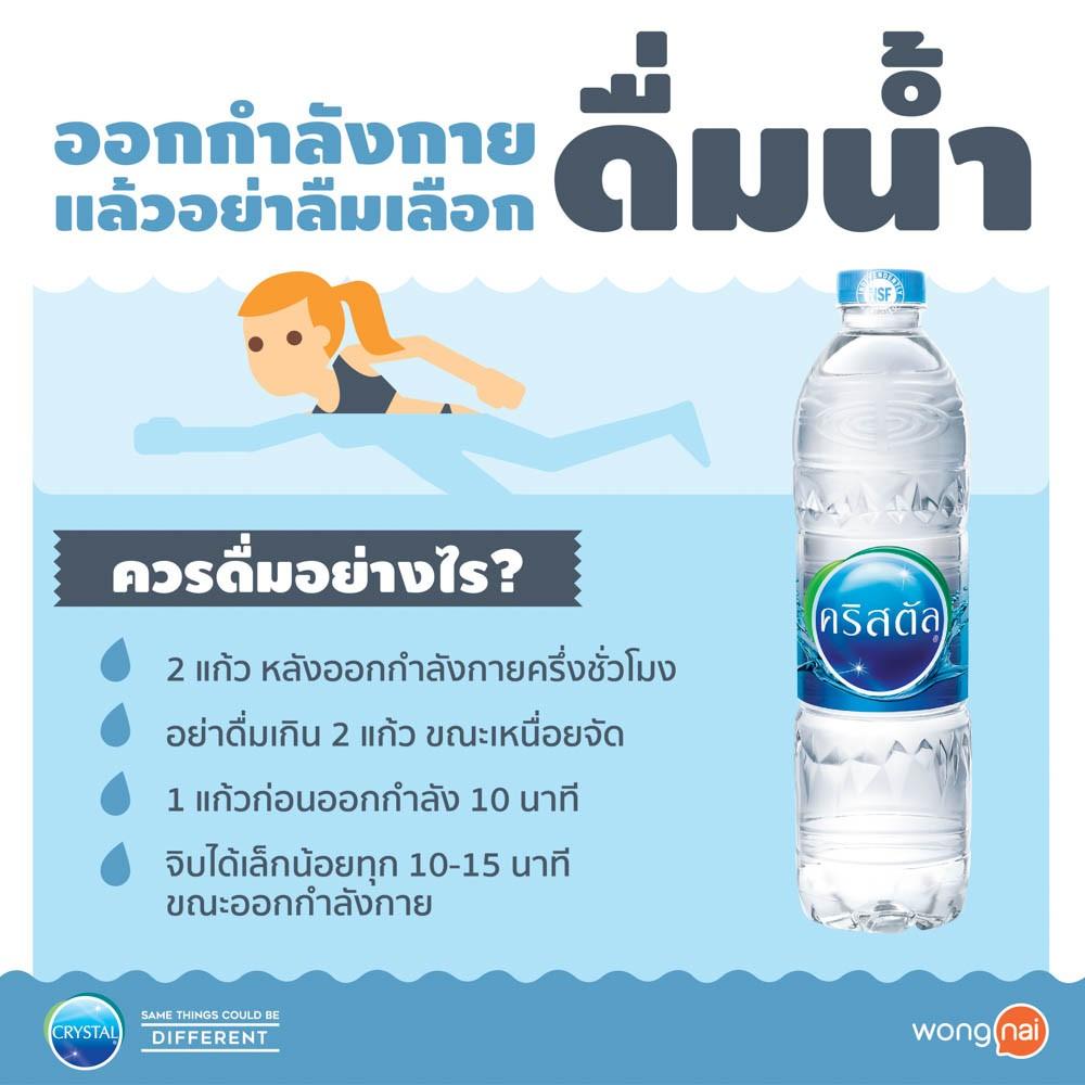 ข้อห้ามสำหรับการดื่มน้ำ