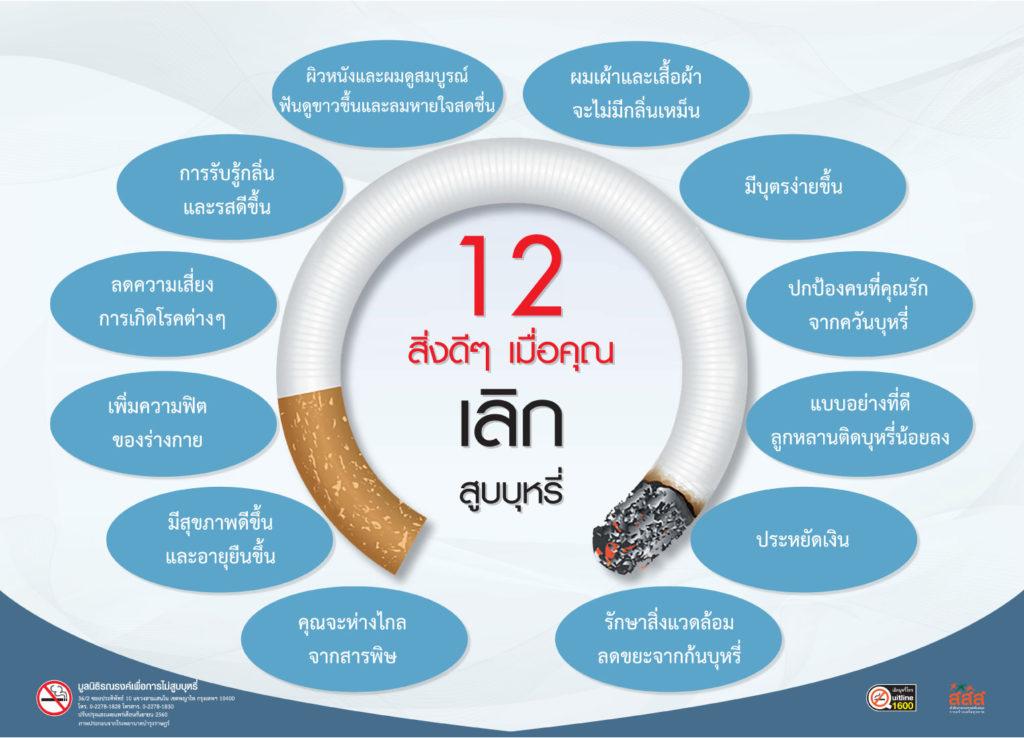 สิ่งดีๆ จากการเลิกบุหรี่